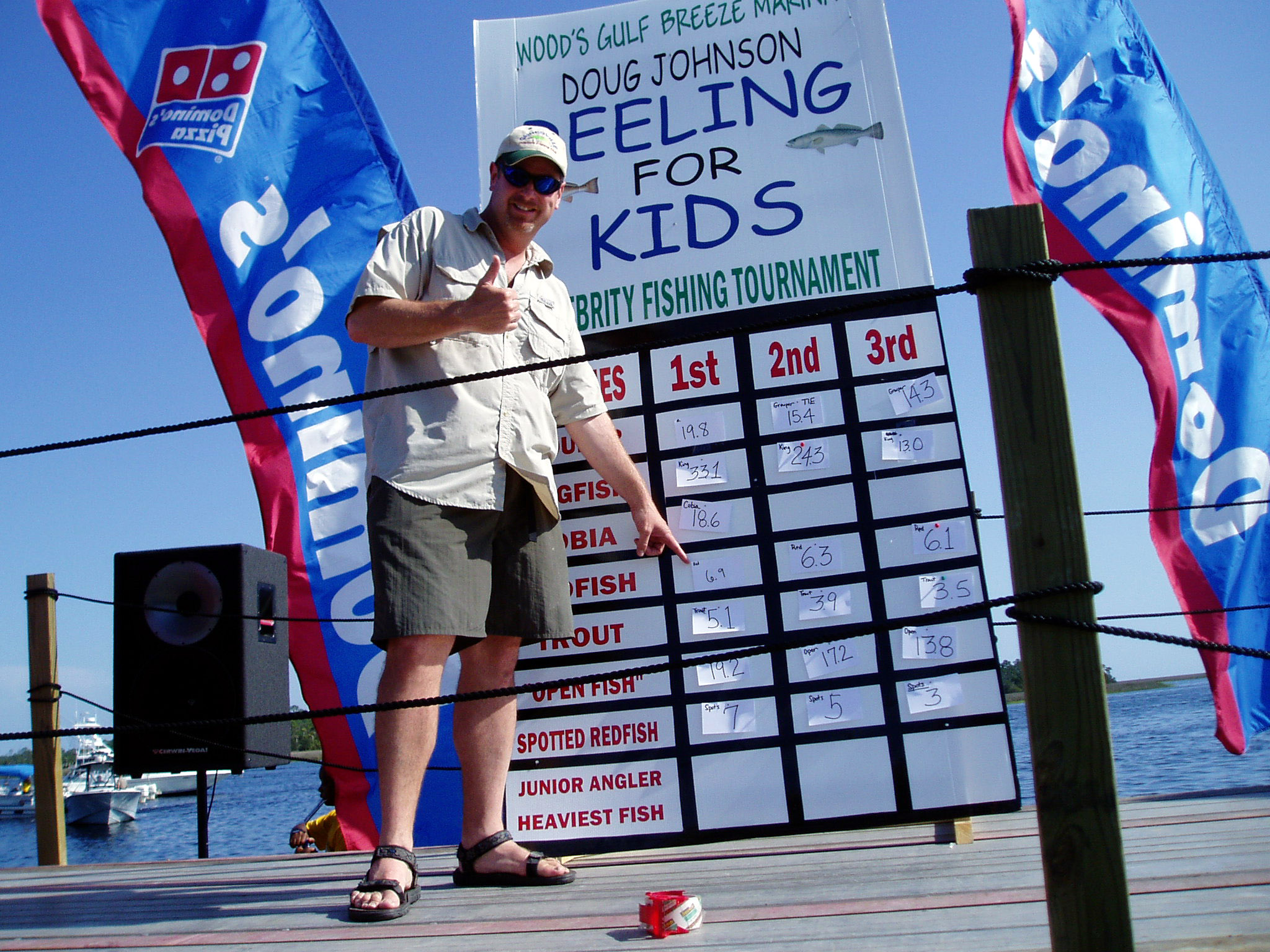 Reeling for kids tournament another fantastic weekend for Youth fishing tournaments near me